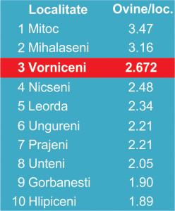 tabel. ov.loc